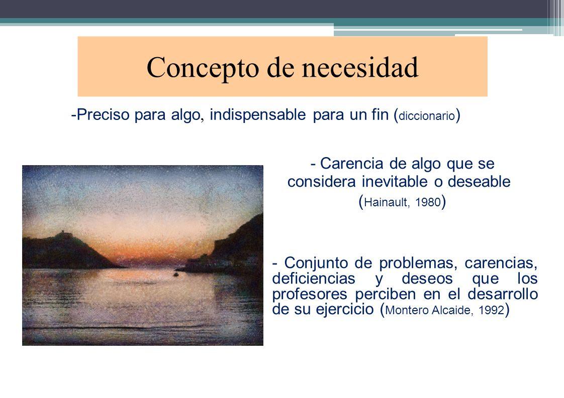 Concepto de necesidad -Preciso para algo, indispensable para un fin (diccionario) - Carencia de algo que se.