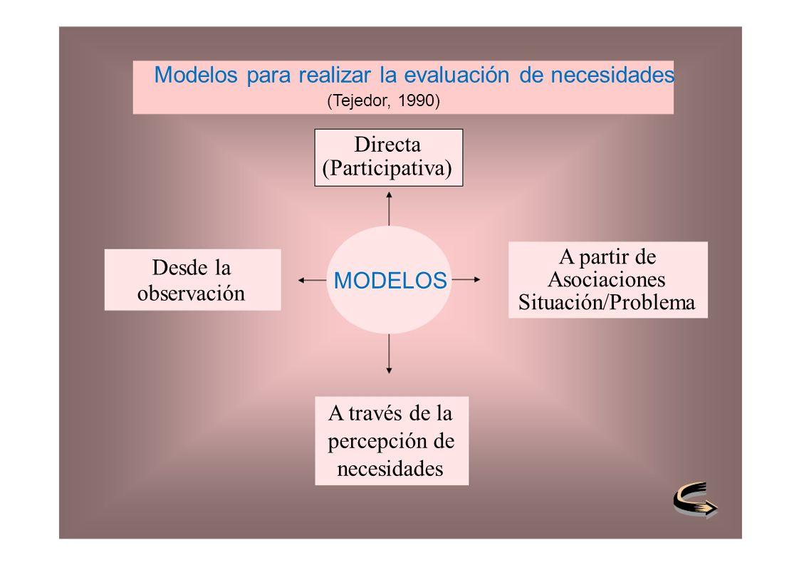 Modelos para realizar la evaluación de necesidades (Tejedor, 1990)