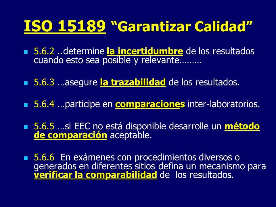 ISO 15189 Garantizar Calidad
