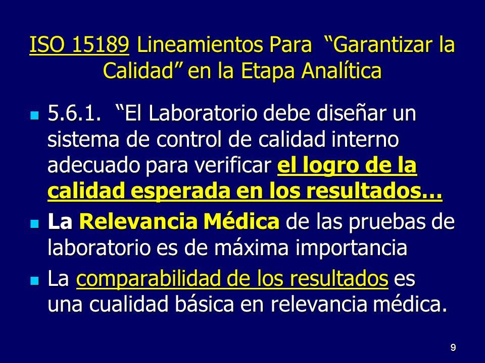 ISO 15189 Lineamientos Para Garantizar la Calidad en la Etapa Analítica