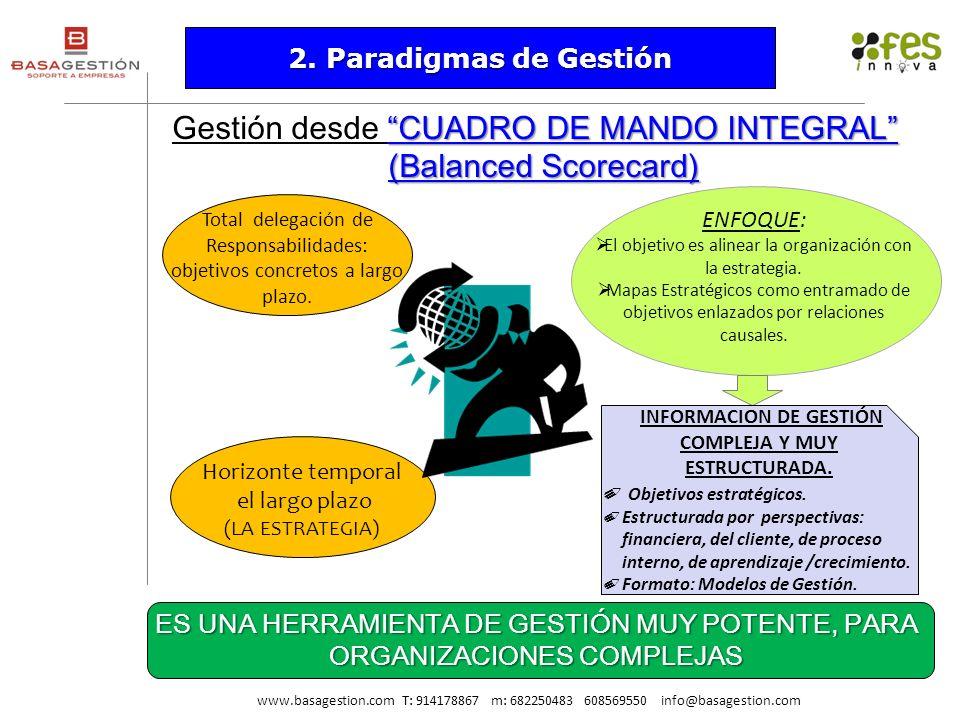 Gestión desde CUADRO DE MANDO INTEGRAL (Balanced Scorecard)