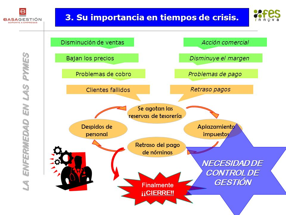 3. Su importancia en tiempos de crisis.