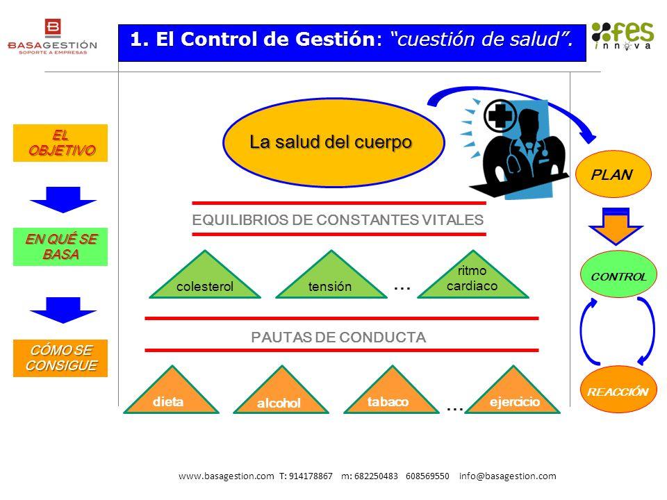 EQUILIBRIOS DE CONSTANTES VITALES