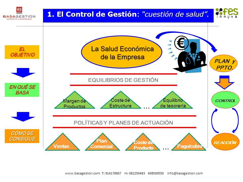 EQUILIBRIOS DE GESTIÓN POLÍTICAS Y PLANES DE ACTUACIÓN
