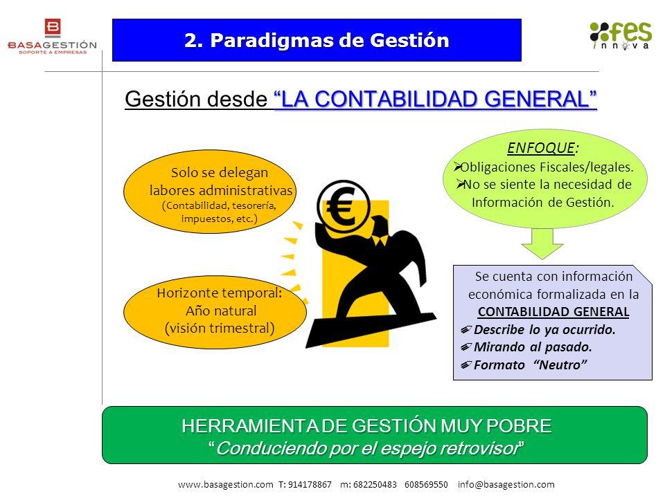 Gestión desde LA CONTABILIDAD GENERAL