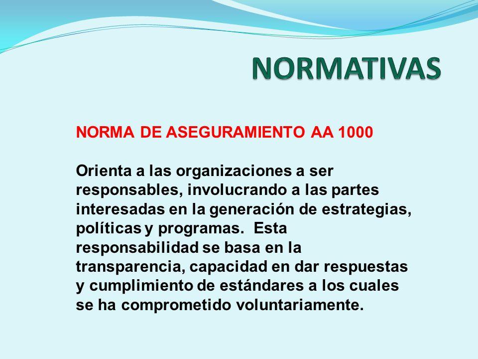 NORMATIVAS NORMA DE ASEGURAMIENTO AA 1000