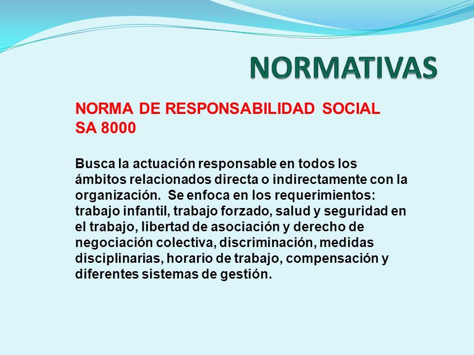 NORMATIVAS NORMA DE RESPONSABILIDAD SOCIAL SA 8000