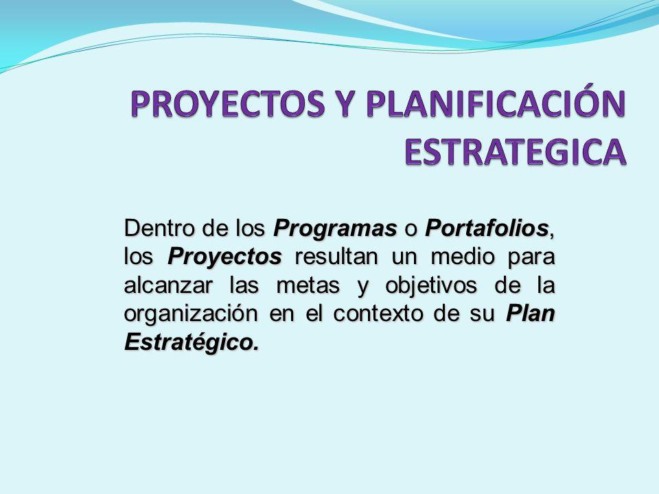 PROYECTOS Y PLANIFICACIÓN ESTRATEGICA