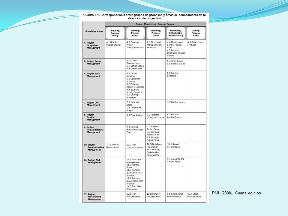PMI (2008), Cuarta edición
