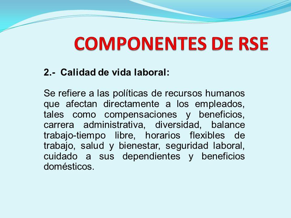COMPONENTES DE RSE 2.- Calidad de vida laboral: