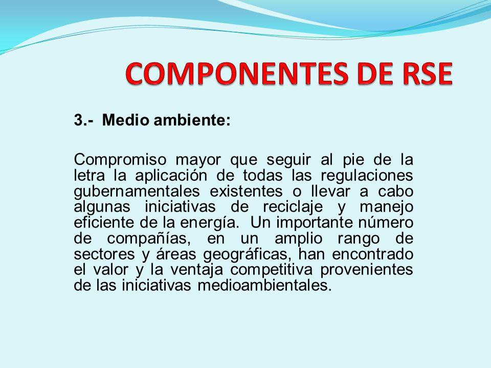 COMPONENTES DE RSE 3.- Medio ambiente: