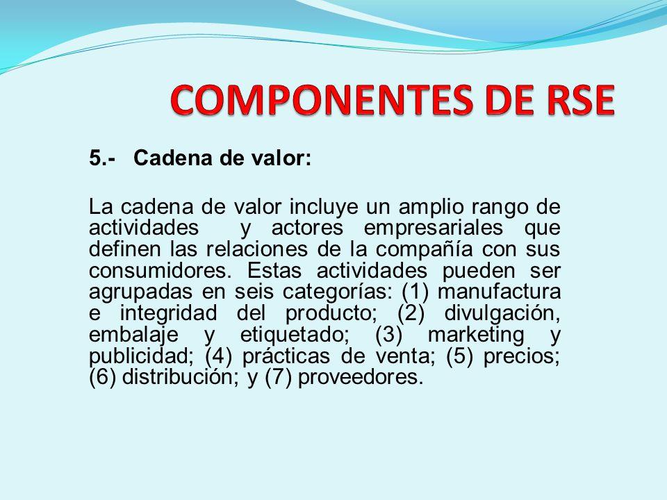 COMPONENTES DE RSE 5.- Cadena de valor: