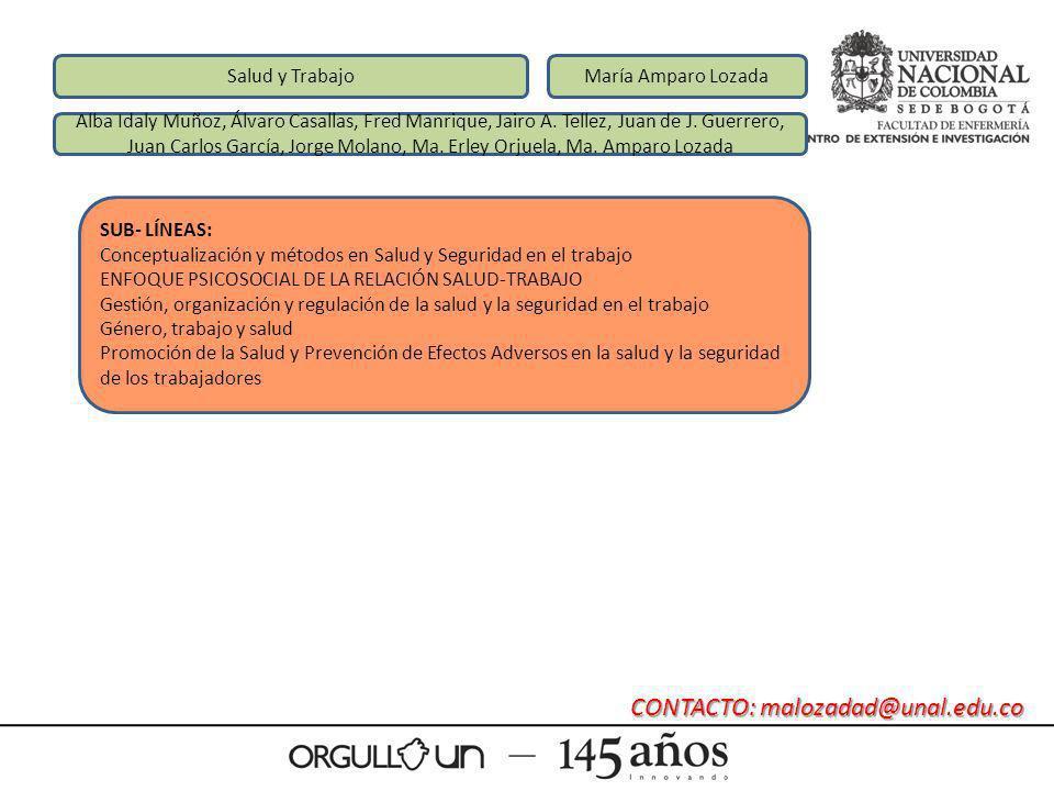 CONTACTO: malozadad@unal.edu.co