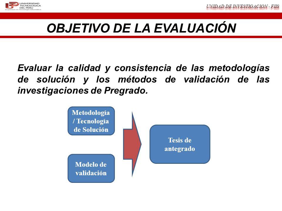 OBJETIVO DE LA EVALUACIÓN Metodología / Tecnología de Solución