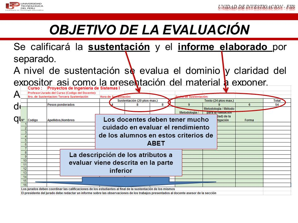 OBJETIVO DE LA EVALUACIÓN