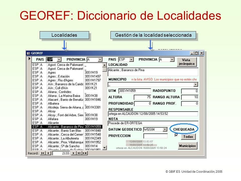 GEOREF: Diccionario de Localidades