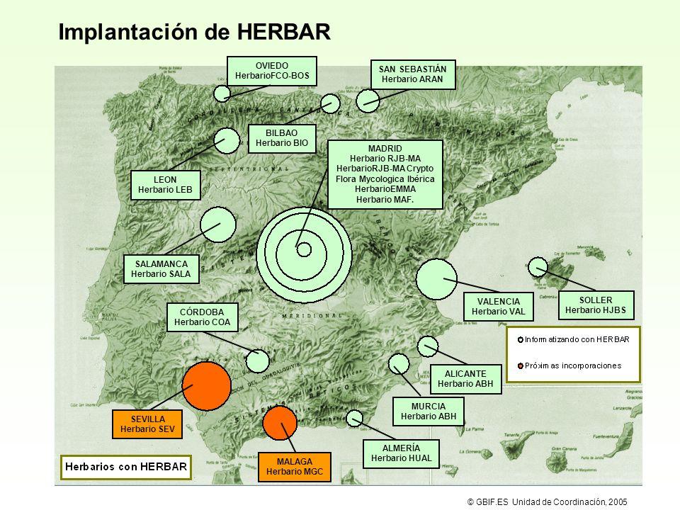 Implantación de HERBAR