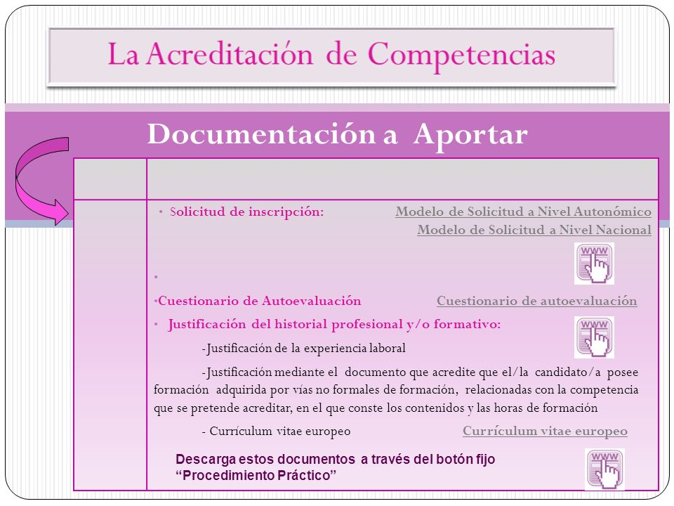 Documentación a Aportar