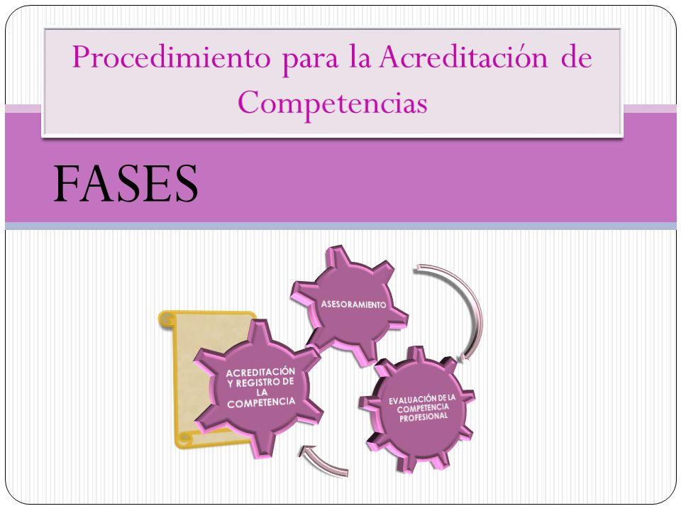 Procedimiento para la Acreditación de Competencias