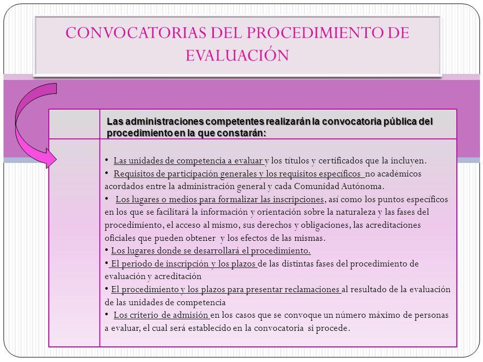 CONVOCATORIAS DEL PROCEDIMIENTO DE EVALUACIÓN