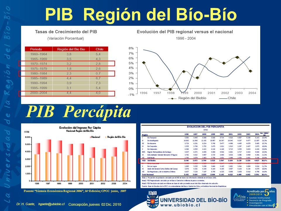PIB Región del Bío-Bío PIB Percápita 13 13