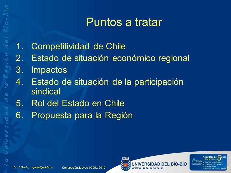 Puntos a tratar Competitividad de Chile