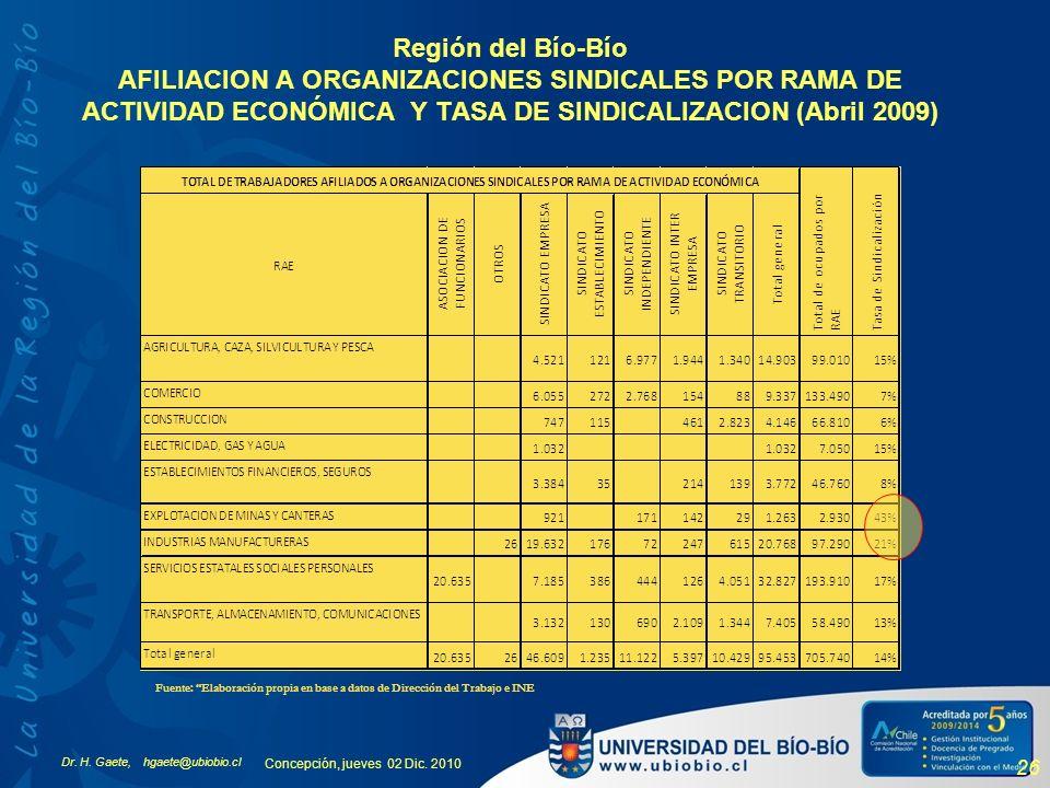 Región del Bío-Bío AFILIACION A ORGANIZACIONES SINDICALES POR RAMA DE ACTIVIDAD ECONÓMICA Y TASA DE SINDICALIZACION (Abril 2009)