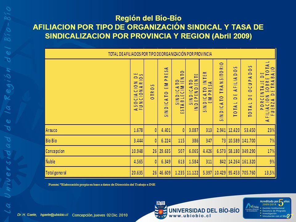 Región del Bío-Bío AFILIACION POR TIPO DE ORGANIZACIÓN SINDICAL Y TASA DE SINDICALIZACION POR PROVINCIA Y REGION (Abril 2009)