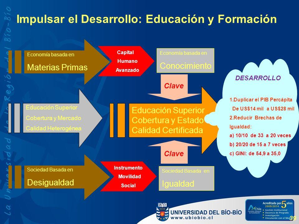 Impulsar el Desarrollo: Educación y Formación