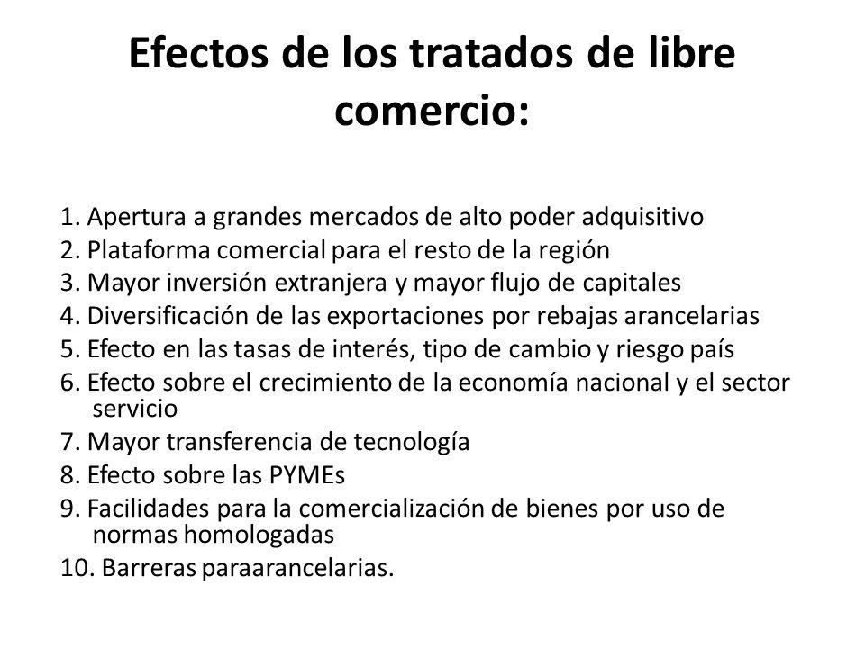 Efectos de los tratados de libre comercio:
