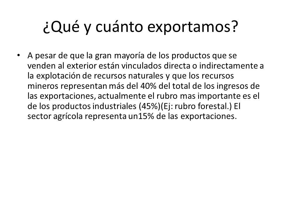 ¿Qué y cuánto exportamos