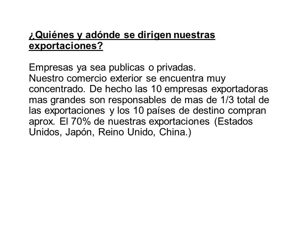 ¿Quiénes y adónde se dirigen nuestras exportaciones