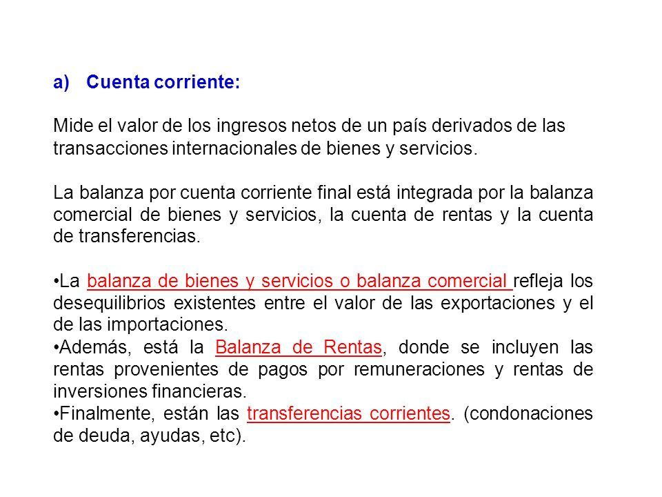 Cuenta corriente: Mide el valor de los ingresos netos de un país derivados de las. transacciones internacionales de bienes y servicios.