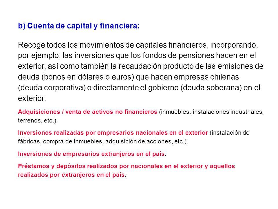 b) Cuenta de capital y financiera: