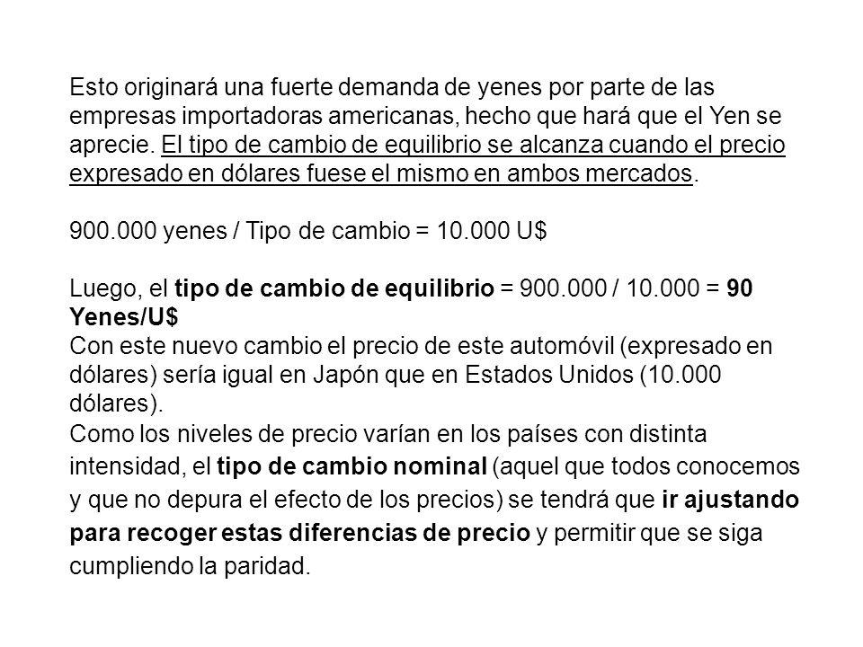 Esto originará una fuerte demanda de yenes por parte de las empresas importadoras americanas, hecho que hará que el Yen se aprecie. El tipo de cambio de equilibrio se alcanza cuando el precio expresado en dólares fuese el mismo en ambos mercados.