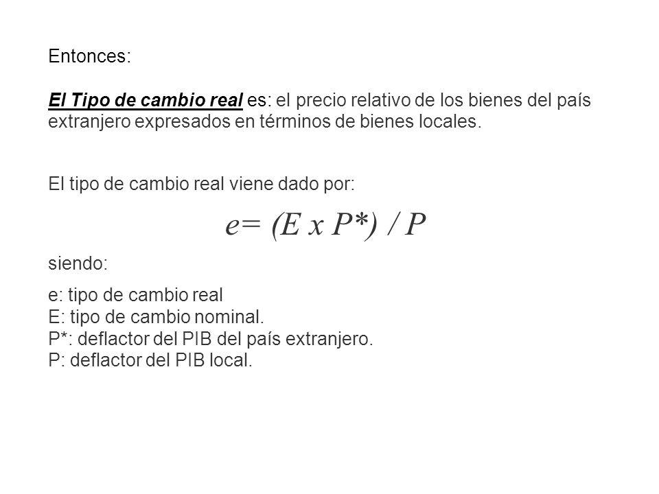 Entonces: El Tipo de cambio real es: el precio relativo de los bienes del país extranjero expresados en términos de bienes locales.