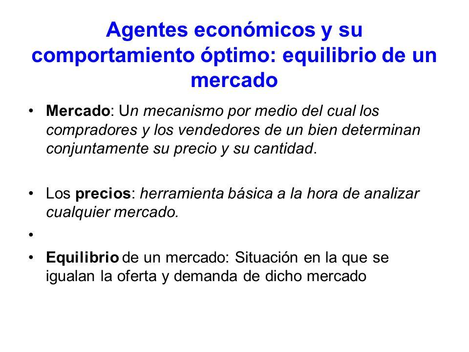 Agentes económicos y su comportamiento óptimo: equilibrio de un mercado
