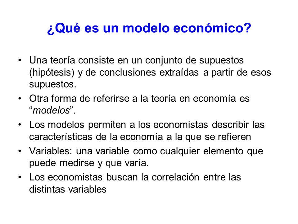 ¿Qué es un modelo económico