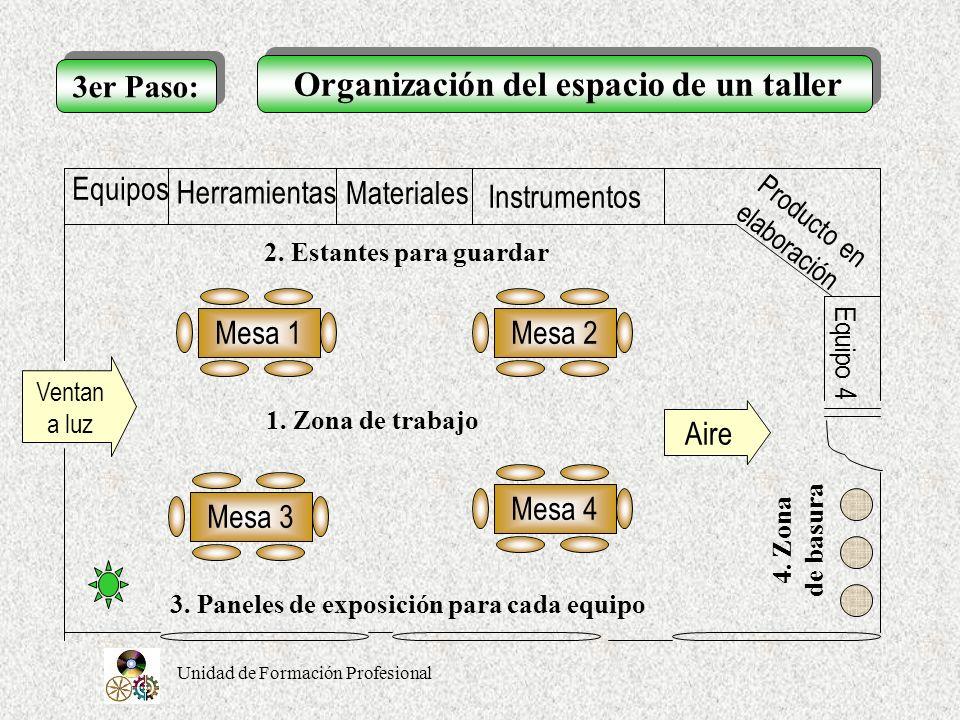 Organización del espacio de un taller