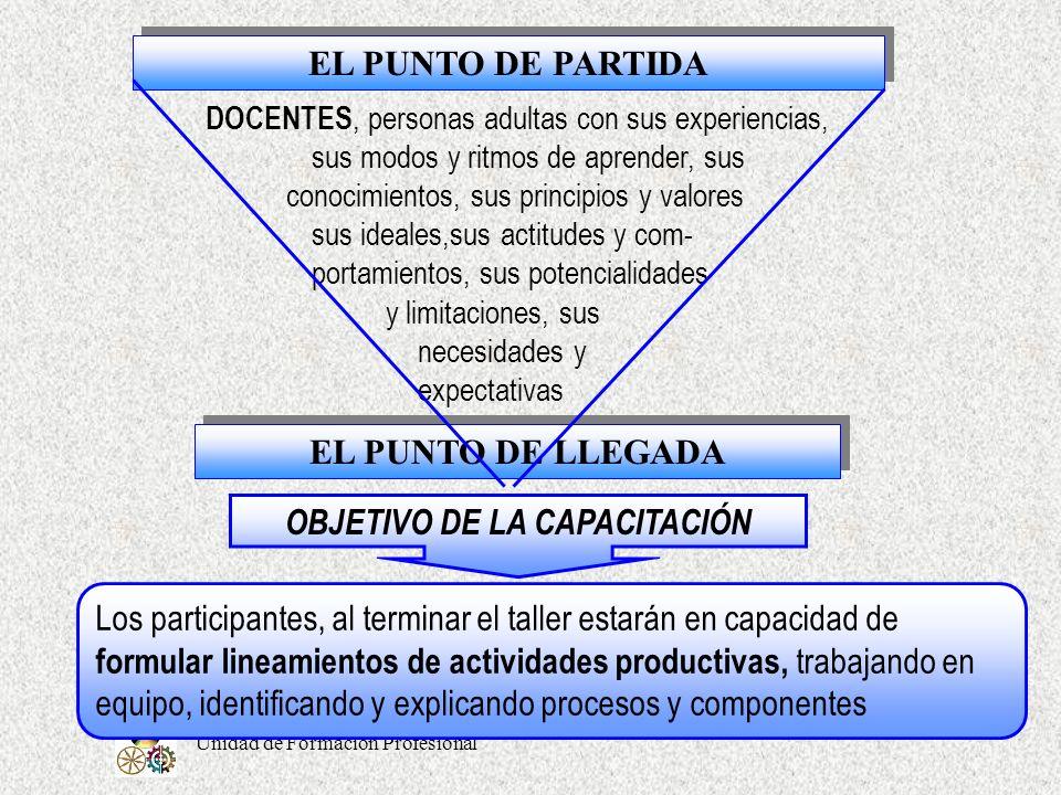 OBJETIVO DE LA CAPACITACIÓN