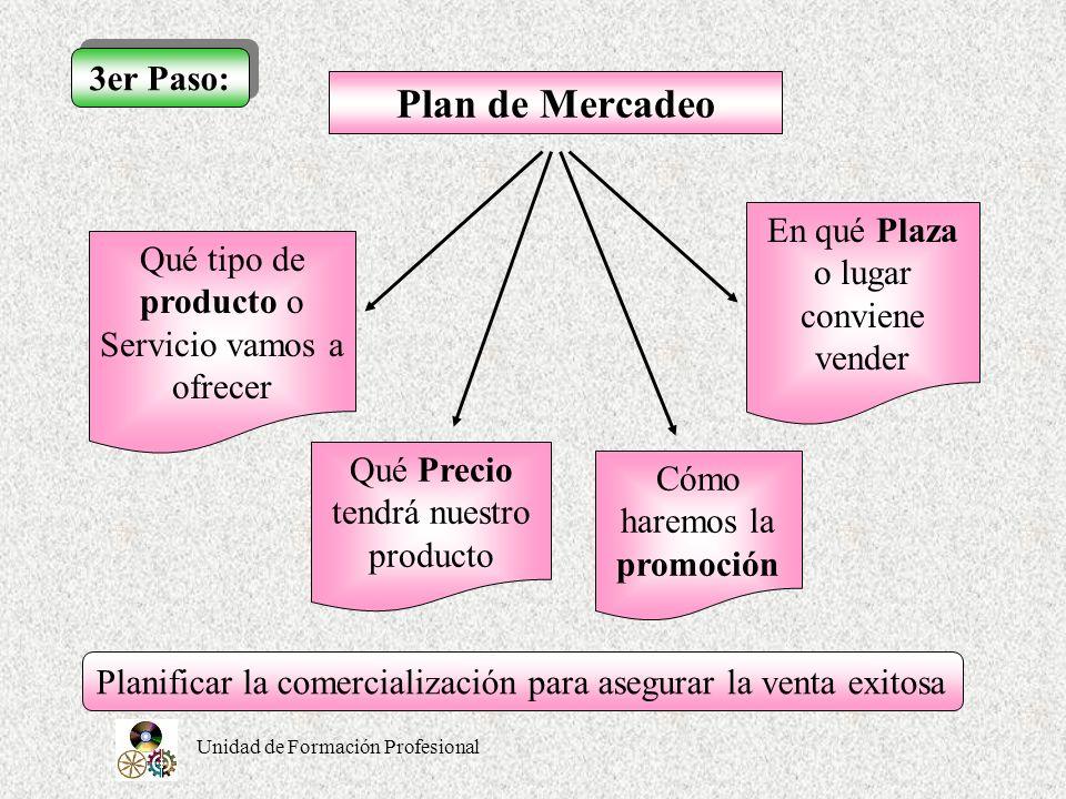Plan de Mercadeo 3er Paso: En qué Plaza o lugar conviene vender