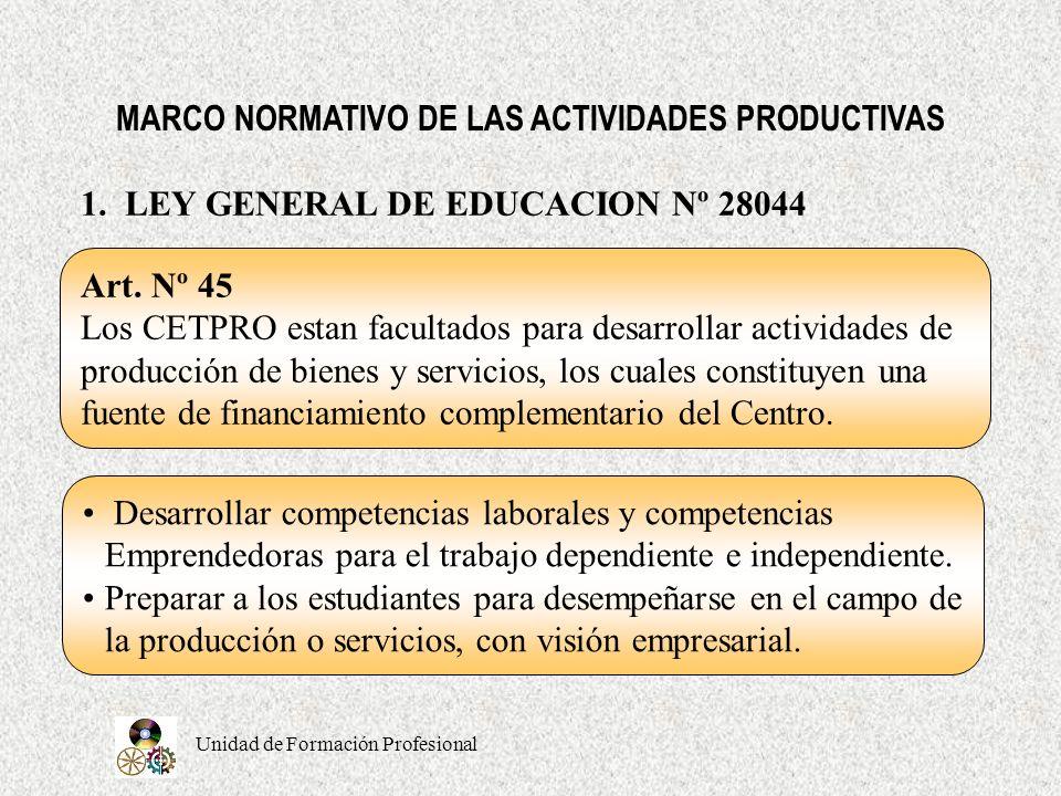 MARCO NORMATIVO DE LAS ACTIVIDADES PRODUCTIVAS