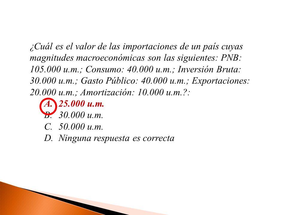 ¿Cuál es el valor de las importaciones de un país cuyas magnitudes macroeconómicas son las siguientes: PNB: 105.000 u.m.; Consumo: 40.000 u.m.; Inversión Bruta: 30.000 u.m.; Gasto Público: 40.000 u.m.; Exportaciones: 20.000 u.m.; Amortización: 10.000 u.m. :