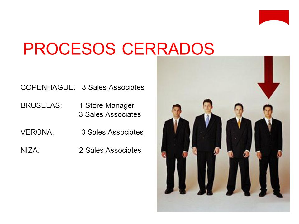 PROCESOS CERRADOS COPENHAGUE: 3 Sales Associates