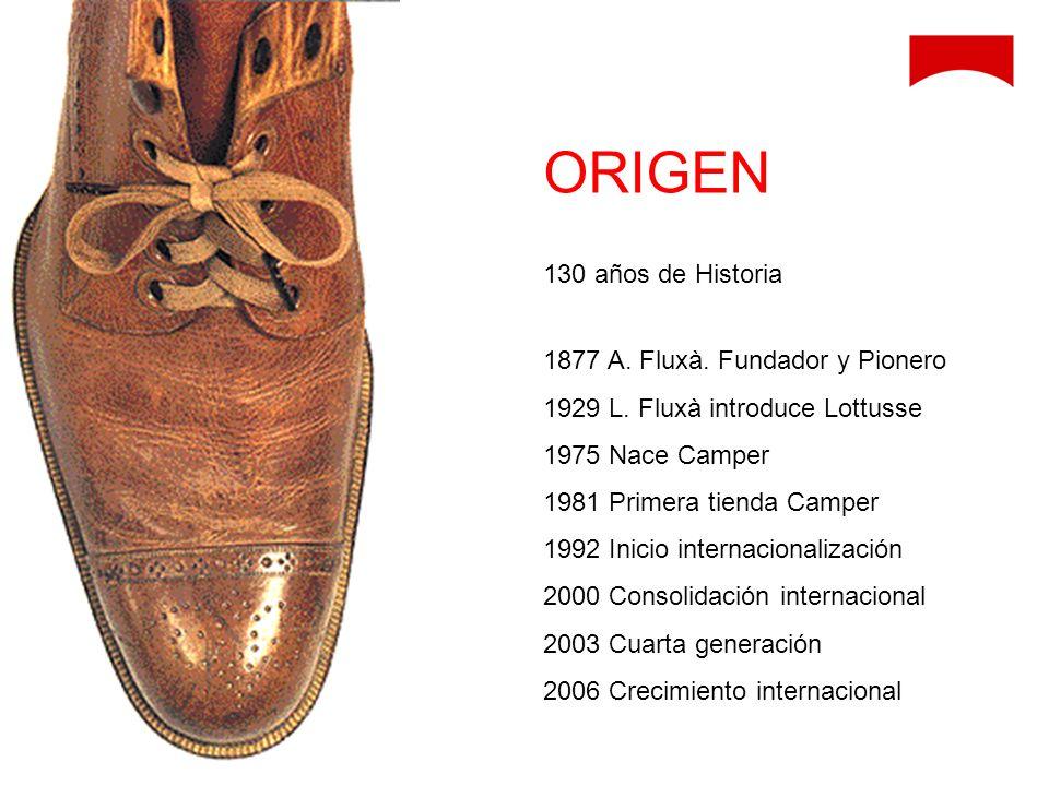ORIGEN 130 años de Historia 1877 A. Fluxà. Fundador y Pionero