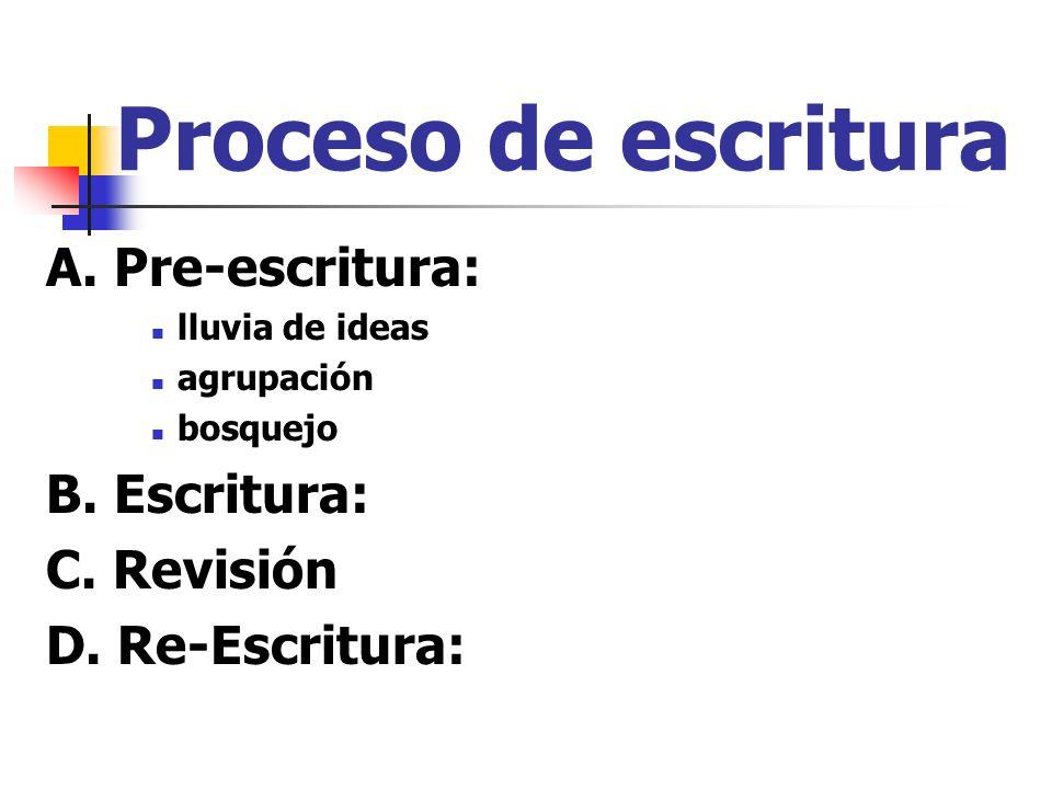 Proceso de escritura A. Pre-escritura: B. Escritura: C. Revisión
