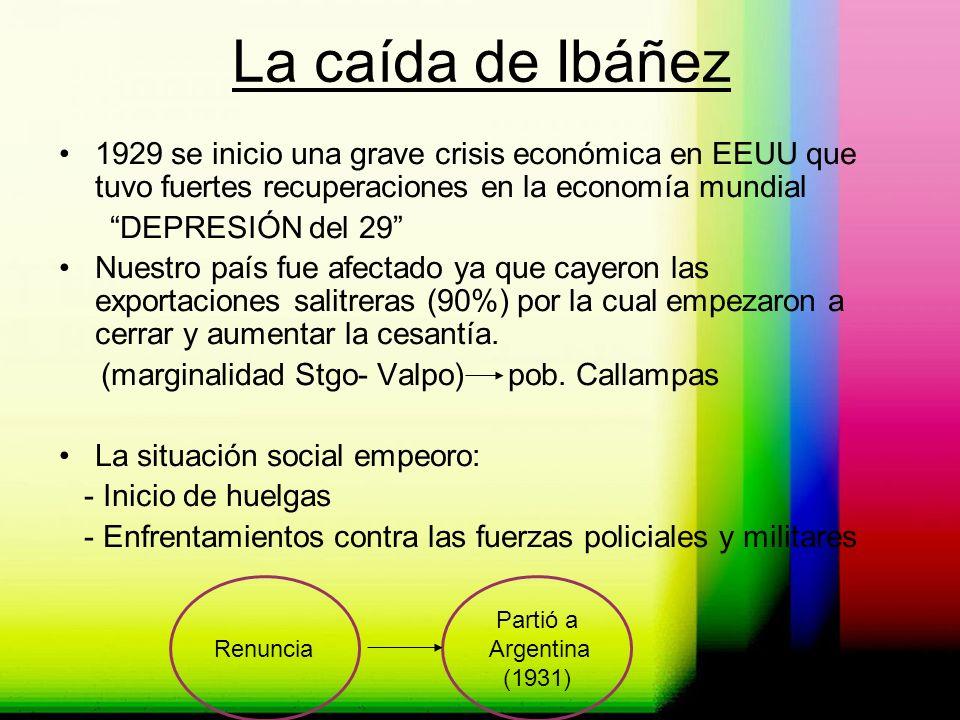 La caída de Ibáñez 1929 se inicio una grave crisis económica en EEUU que tuvo fuertes recuperaciones en la economía mundial.