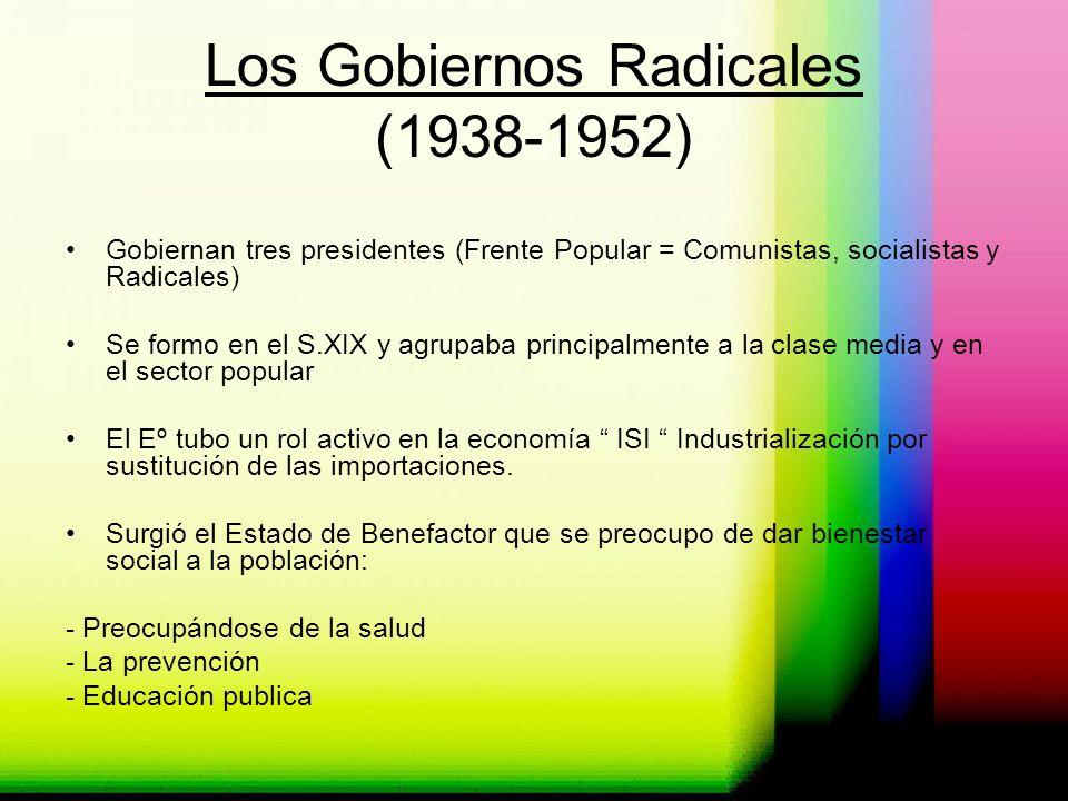 Los Gobiernos Radicales (1938-1952)