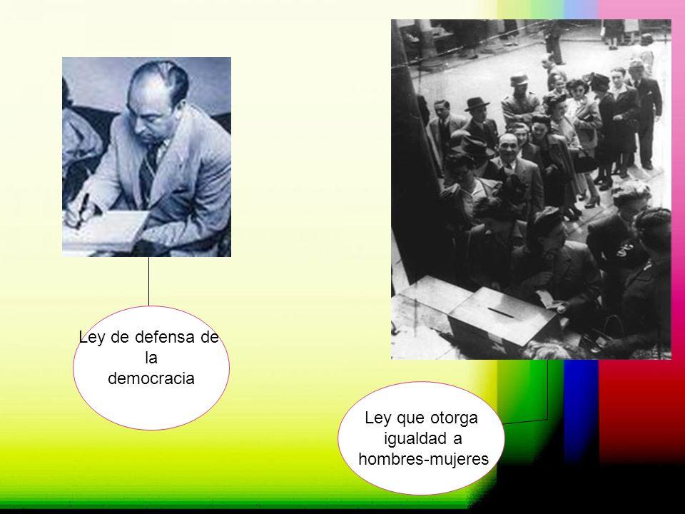 Ley de defensa de la democracia Ley que otorga igualdad a hombres-mujeres