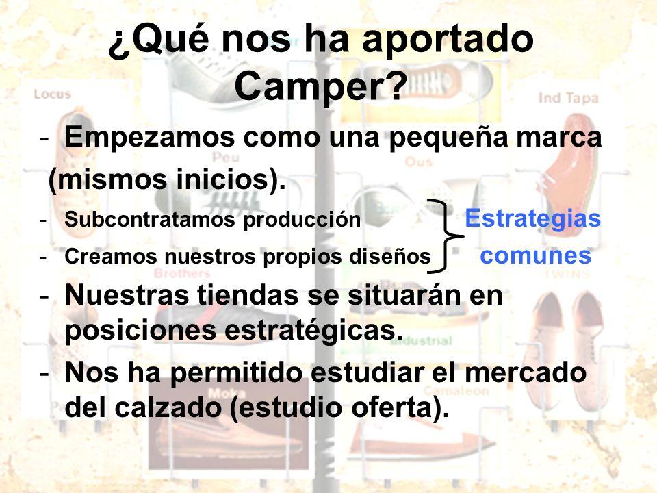 ¿Qué nos ha aportado Camper